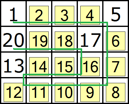 2. The table above is correctly filled with numbers here: