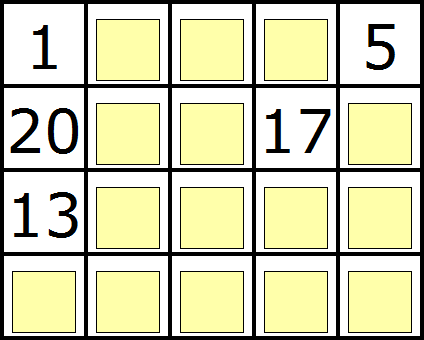 The goal of the game Snake is to fill empty fields in table with numbers from 1 to 20 (number of fields in the table).